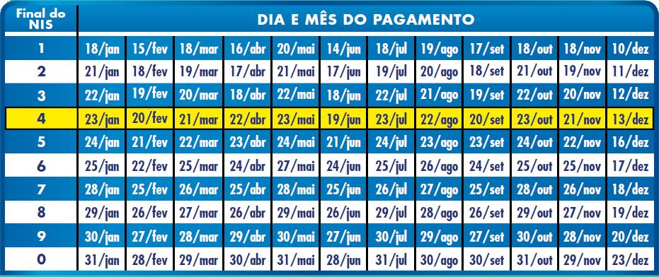Calendário de pagamento do Bolsa Família — © Reprodução/Internet