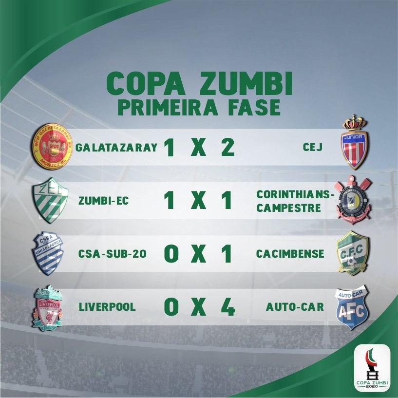 Resultados dos confrontos do último final de semana pela Copa Zumbi — © Alyson Santos