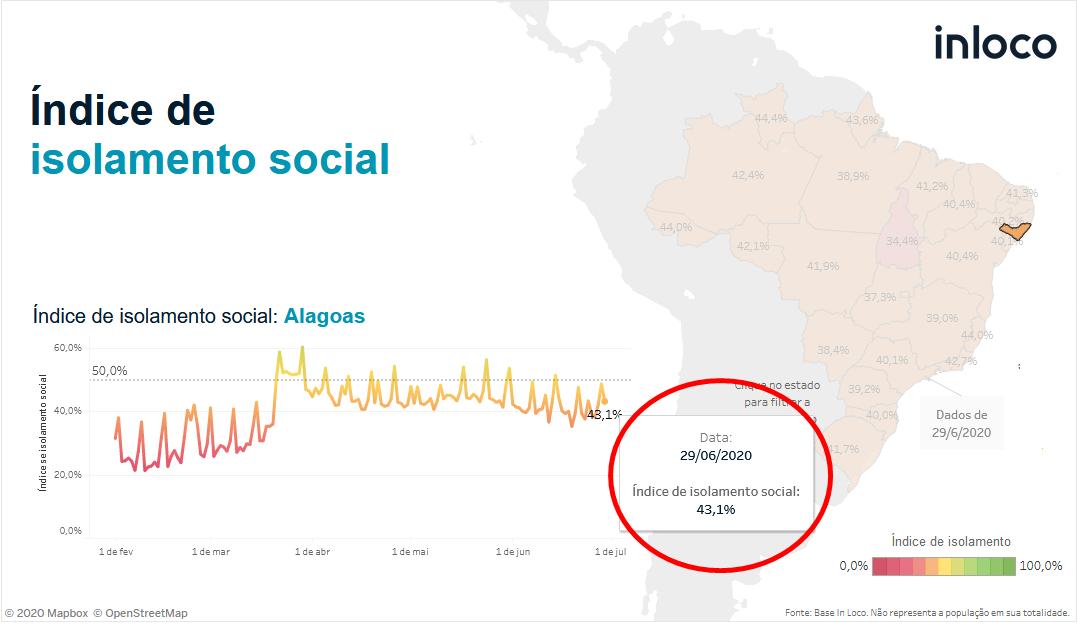 Índice de isolamento social em Alagoas