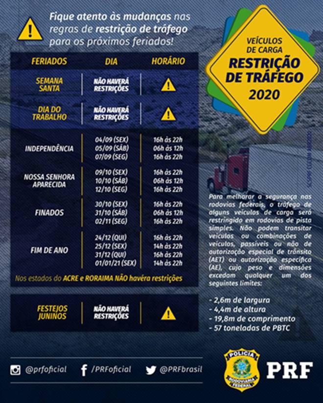 PRF reforça policiamento no feriado do Dia das Criança em Alagoas — © PRF