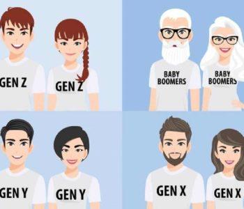 Desenho representativos das gerações. Imagem: Reprodução Clarity